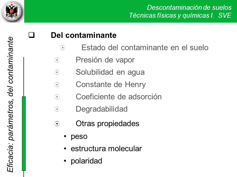 Descontaminación de suelos Técnicas físicas y químicas I. SVE Del contaminante Estado del contaminante en el suelo Presión de vapor Solubilidad en agu