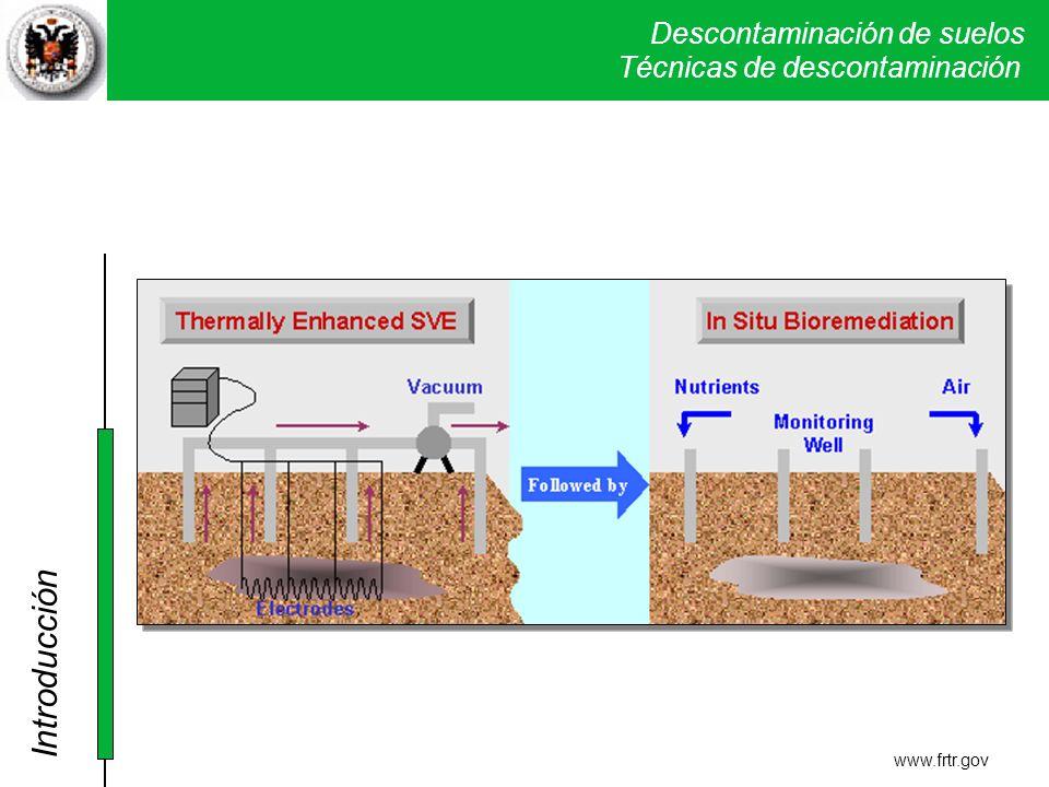 Descontaminación de suelos Técnicas físicas y químicas I. SVE www.frtr.gov Técnicas de descontaminación Introducción