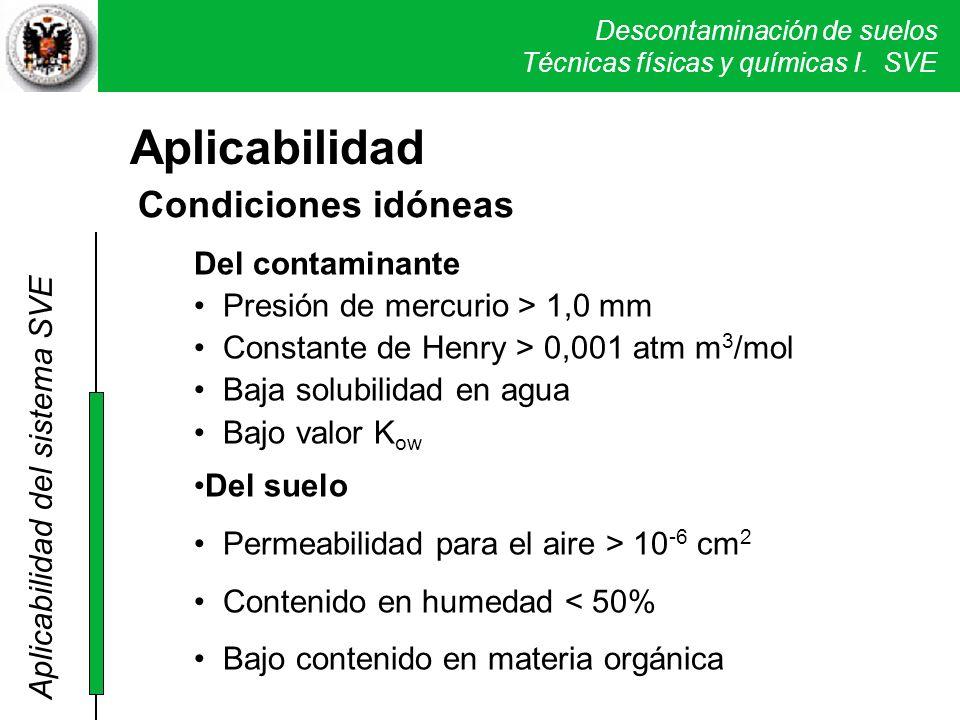 Descontaminación de suelos Técnicas físicas y químicas I. SVE Condiciones idóneas Del contaminante Presión de mercurio > 1,0 mm Constante de Henry > 0