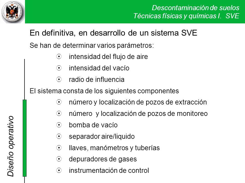 Descontaminación de suelos Técnicas físicas y químicas I. SVE En definitiva, en desarrollo de un sistema SVE Diseño operativo Se han de determinar var