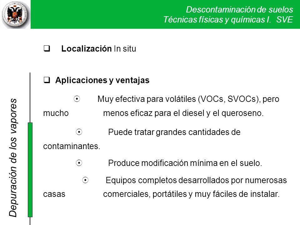 Descontaminación de suelos Técnicas físicas y químicas I. SVE Aplicaciones y ventajas Muy efectiva para volátiles (VOCs, SVOCs), pero mucho menos efic