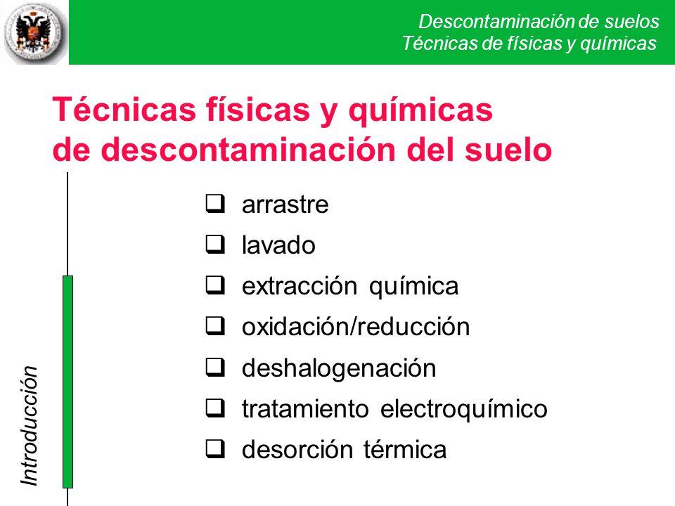 Descontaminación de suelos Técnicas físicas y químicas I. SVE Depuración de los vapores