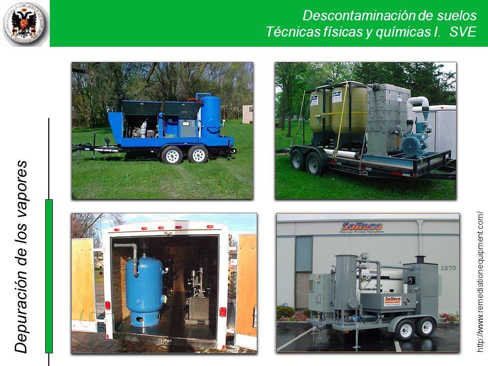 Descontaminación de suelos Técnicas físicas y químicas I. SVE http://www.remediationequipment.com/ Depuración de los vapores