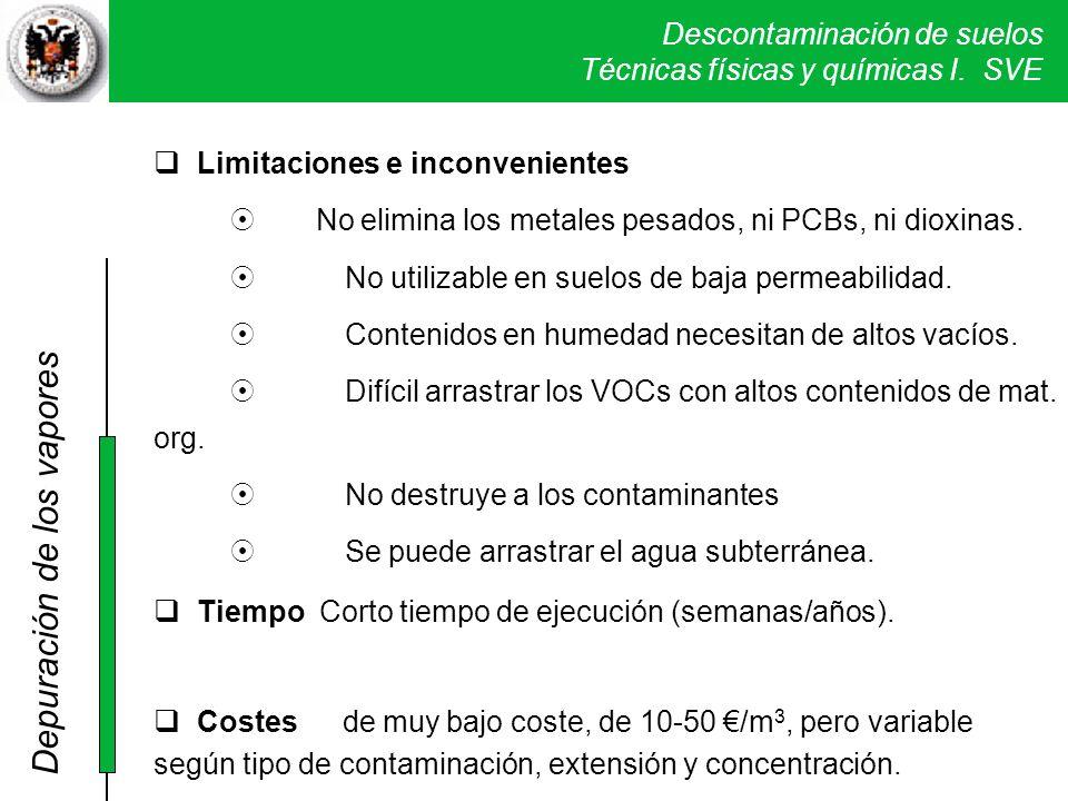 Descontaminación de suelos Técnicas físicas y químicas I. SVE Limitaciones e inconvenientes No elimina los metales pesados, ni PCBs, ni dioxinas. No u