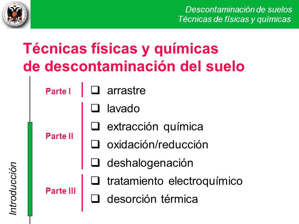 Descontaminación de suelos Técnicas físicas y químicas I. SVE Técnicas de físicas y químicas arrastre lavado extracción química oxidación/reducción de