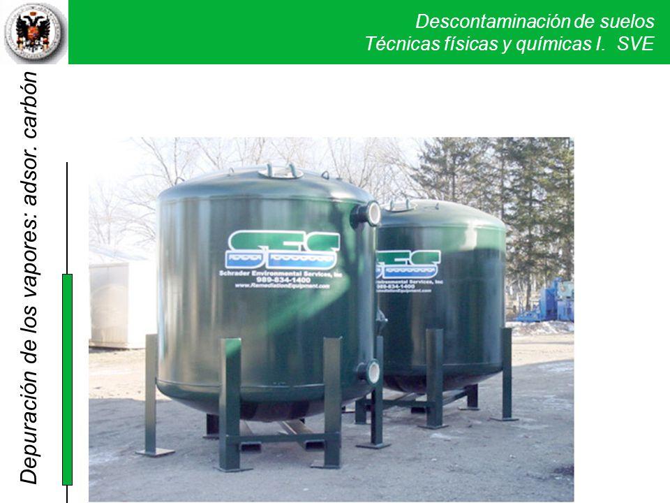 Descontaminación de suelos Técnicas físicas y químicas I. SVE Depuración de los vapores: adsor. carbón