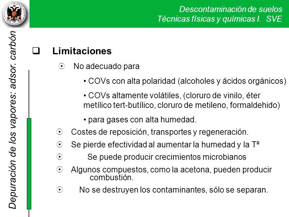 Descontaminación de suelos Técnicas físicas y químicas I. SVE Limitaciones No adecuado para COVs con alta polaridad (alcoholes y ácidos orgánicos) COV