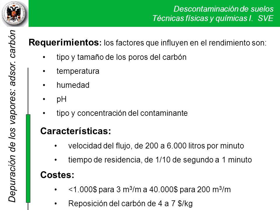 Descontaminación de suelos Técnicas físicas y químicas I. SVE Requerimientos : los factores que influyen en el rendimiento son: tipo y tamaño de los p