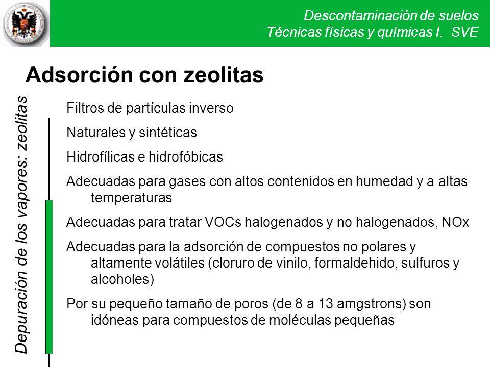 Descontaminación de suelos Técnicas físicas y químicas I. SVE Adsorción con zeolitas Filtros de partículas inverso Naturales y sintéticas Hidrofílicas