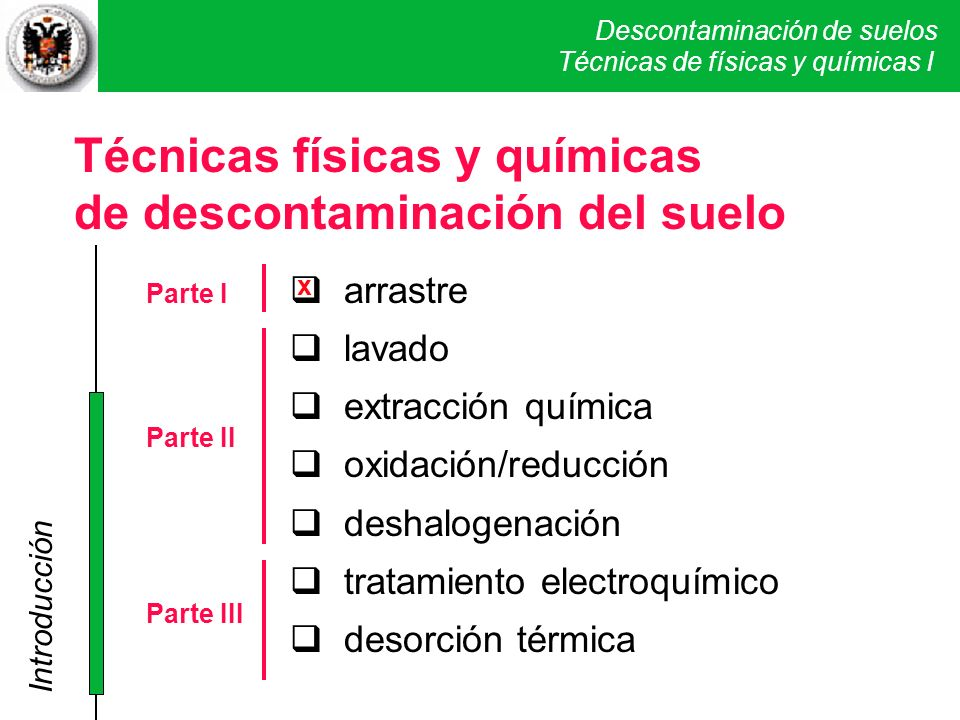 Descontaminación de suelos Técnicas físicas y químicas I. SVE Técnicas de físicas y químicas I arrastre lavado extracción química oxidación/reducción