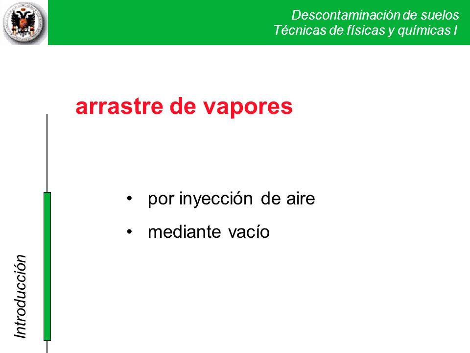 Descontaminación de suelos Técnicas físicas y químicas I. SVE arrastre de vapores Técnicas de físicas y químicas I por inyección de aire mediante vací