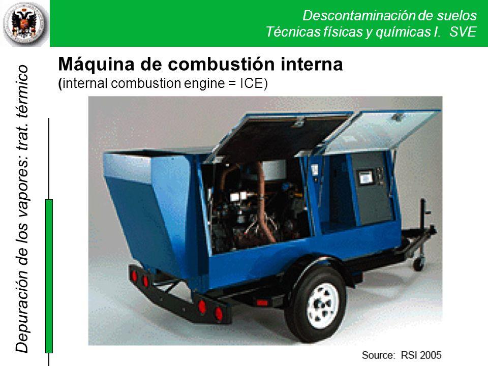 Descontaminación de suelos Técnicas físicas y químicas I. SVE Máquina de combustión interna (internal combustion engine = ICE) ICE Maquina de combusti