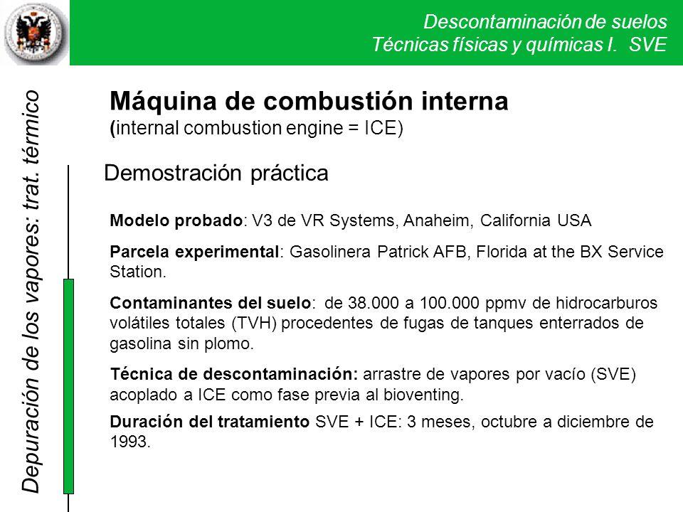 Descontaminación de suelos Técnicas físicas y químicas I. SVE Demostración práctica Máquina de combustión interna (internal combustion engine = ICE) M