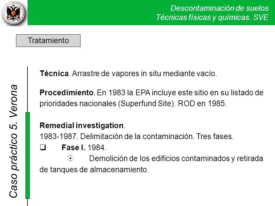 Descontaminación de suelos Técnicas físicas y químicas. SVE Caso práctico 5. Verona Tratamiento Técnica. Arrastre de vapores in situ mediante vacío. P