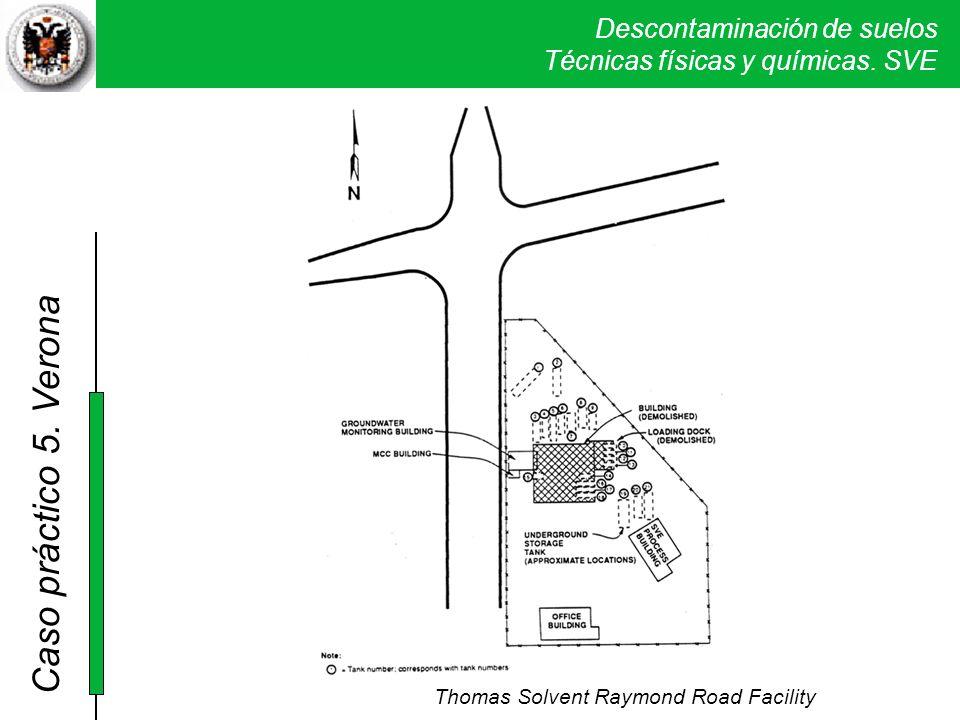 Descontaminación de suelos Técnicas físicas y químicas. SVE Caso práctico 5. Verona Thomas Solvent Raymond Road Facility