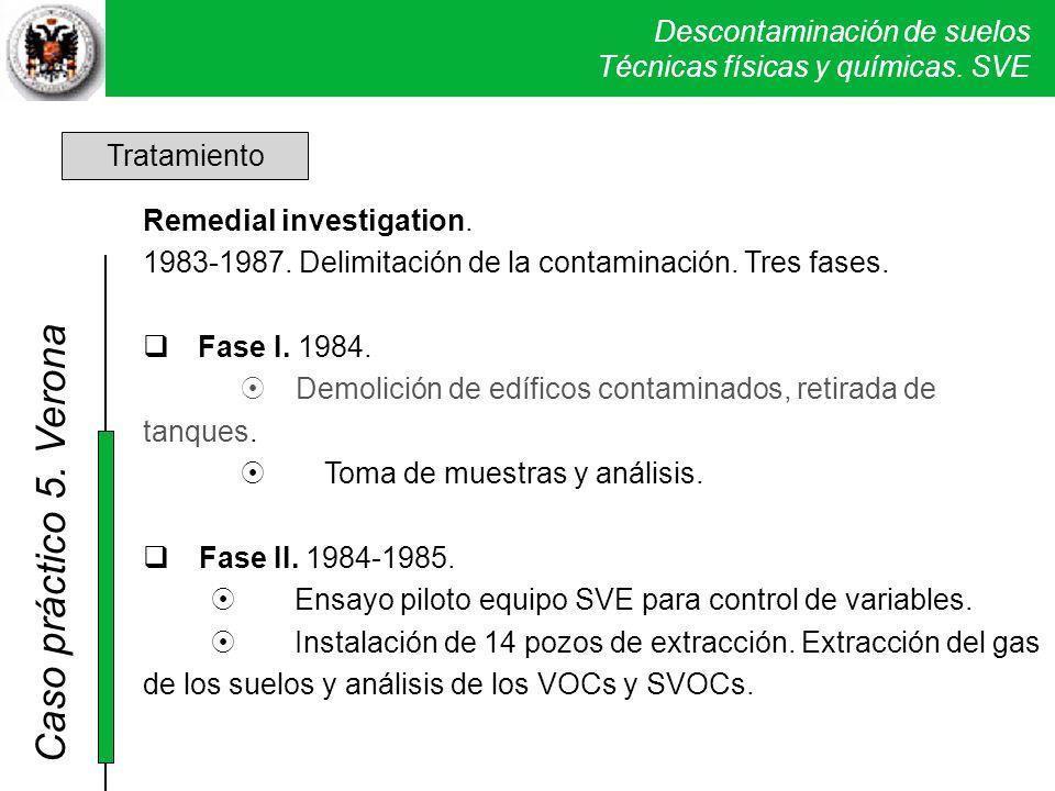 Descontaminación de suelos Técnicas físicas y químicas. SVE Caso práctico 5. Verona Tratamiento Remedial investigation. 1983-1987. Delimitación de la