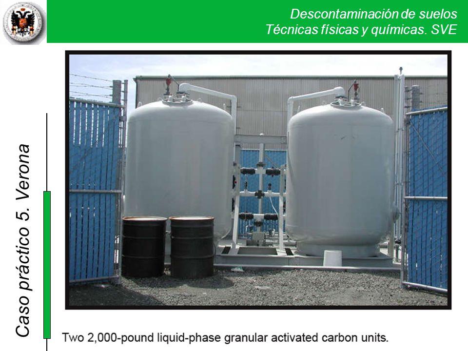 Descontaminación de suelos Técnicas físicas y químicas. SVE Caso práctico 5. Verona