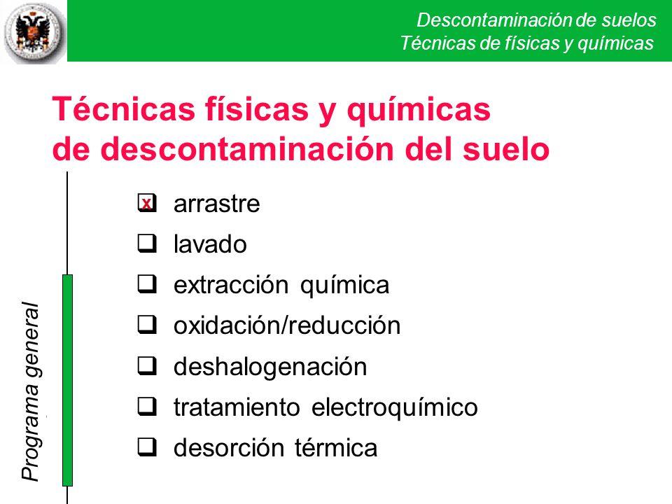 Descontaminación de suelos Técnicas físicas y químicas. SVE Caso práctico 5. Verona arrastre lavado extracción química oxidación/reducción deshalogena