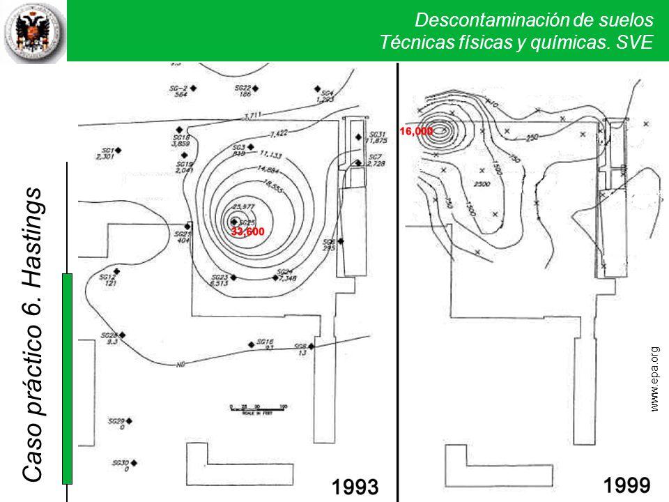 Descontaminación de suelos Técnicas físicas y químicas. SVE Caso práctico 5. Verona www.epa.org 6. Hastings