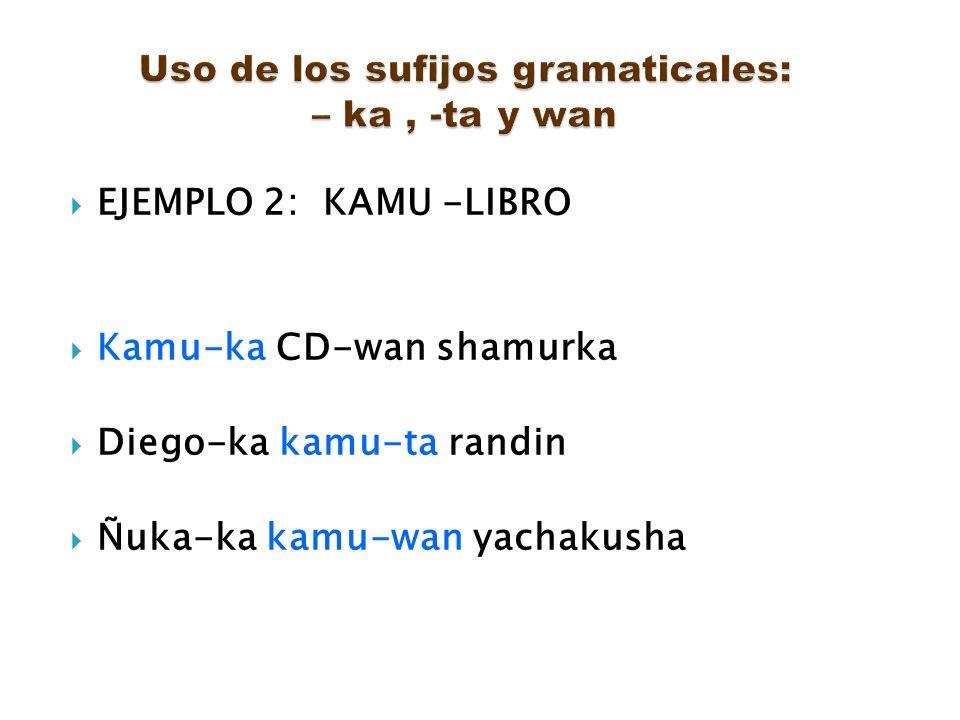 EJEMPLO 2: KAMU -LIBRO Kamu-ka CD-wan shamurka Diego-ka kamu-ta randin Ñuka-ka kamu-wan yachakusha