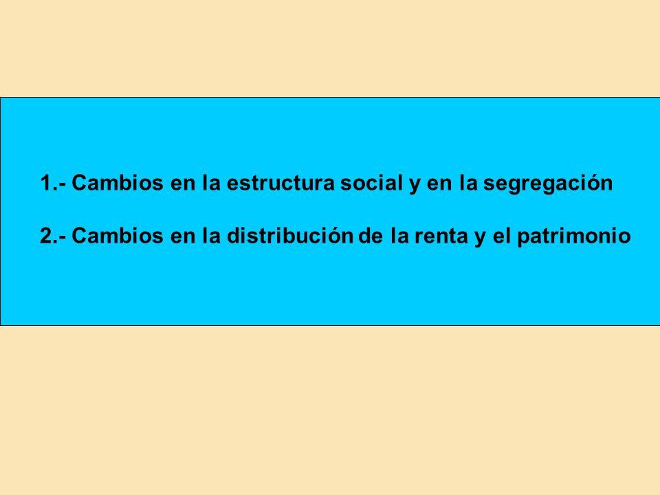 1.- Cambios en la estructura social y en la segregación 2.- Cambios en la distribución de la renta y el patrimonio