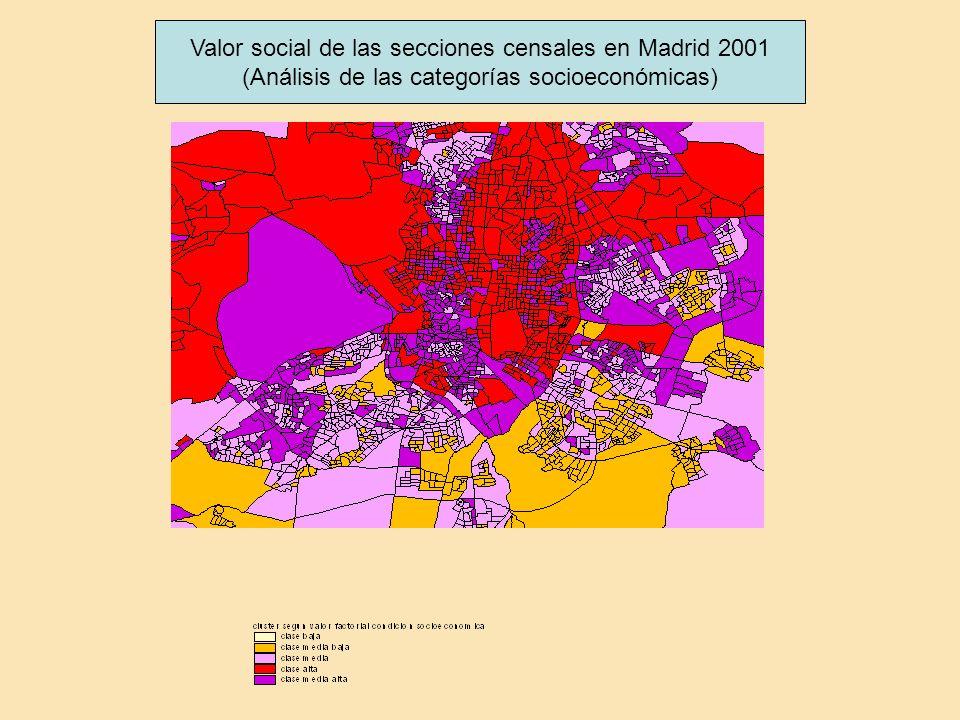 Valor social de las secciones censales en Madrid 2001 (Análisis de las categorías socioeconómicas)