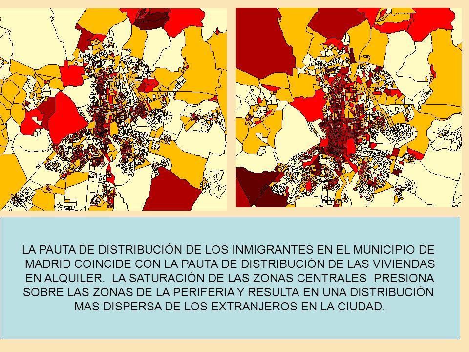 LA PAUTA DE DISTRIBUCIÓN DE LOS INMIGRANTES EN EL MUNICIPIO DE MADRID COINCIDE CON LA PAUTA DE DISTRIBUCIÓN DE LAS VIVIENDAS EN ALQUILER. LA SATURACIÓ