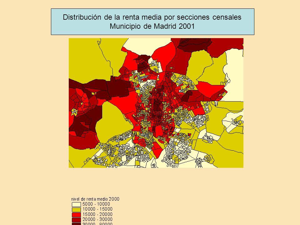 Distribución de la renta media por secciones censales Municipio de Madrid 2001