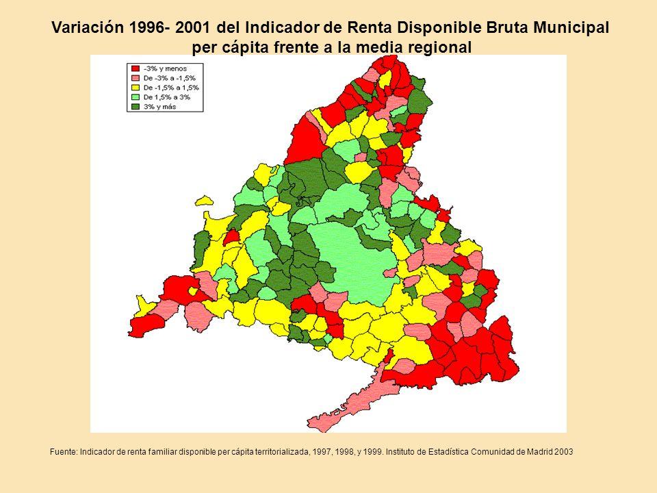 Variación 1996- 2001 del Indicador de Renta Disponible Bruta Municipal per cápita frente a la media regional Fuente: Indicador de renta familiar dispo