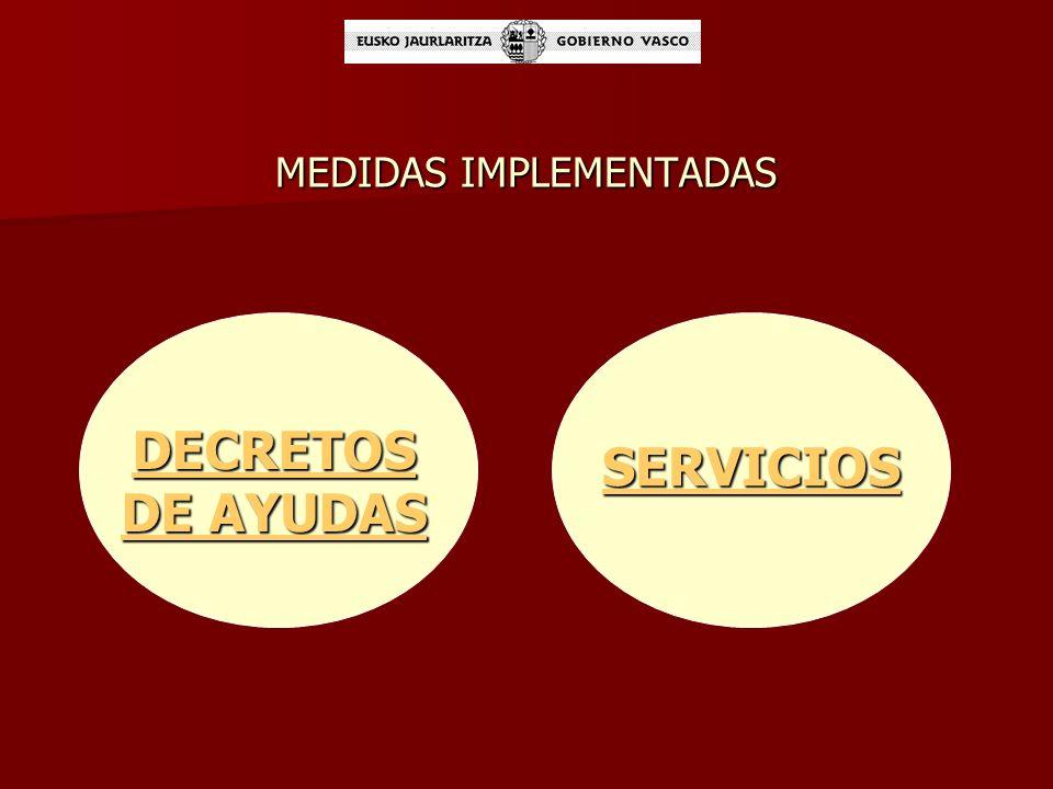 I Y II PLAN INTERINSTITUCIONAL DE EMPLEO I Y II PLAN INTERINSTITUCIONAL DE EMPLEO 2003-2006 Y 2007-2010 I Y II PLAN INTERINSTITUCIONAL DE EMPLEO PLANES PLANES DE IGUALDAD DE IGUALDAD I Y II PLAN INTERINSTITUCIONAL I Y II PLAN INTERINSTITUCIONAL DE APOYO A LAS FAMILIAS DE APOYO A LAS FAMILIAS 2002-2005 Y 2006-2010 I Y II PLAN INTERINSTITUCIONAL DE INCLUSIÓN SOCIAL I Y II PLAN INTERINSTITUCIONAL DE INCLUSIÓN SOCIAL 2002-2005 Y 2007-2009 ¿ CÓMO Y DESDE DÓNDE SE PROMUEVEN LAS POLÍTICAS DE CONCILIACIÓN EN LA CAPV ?