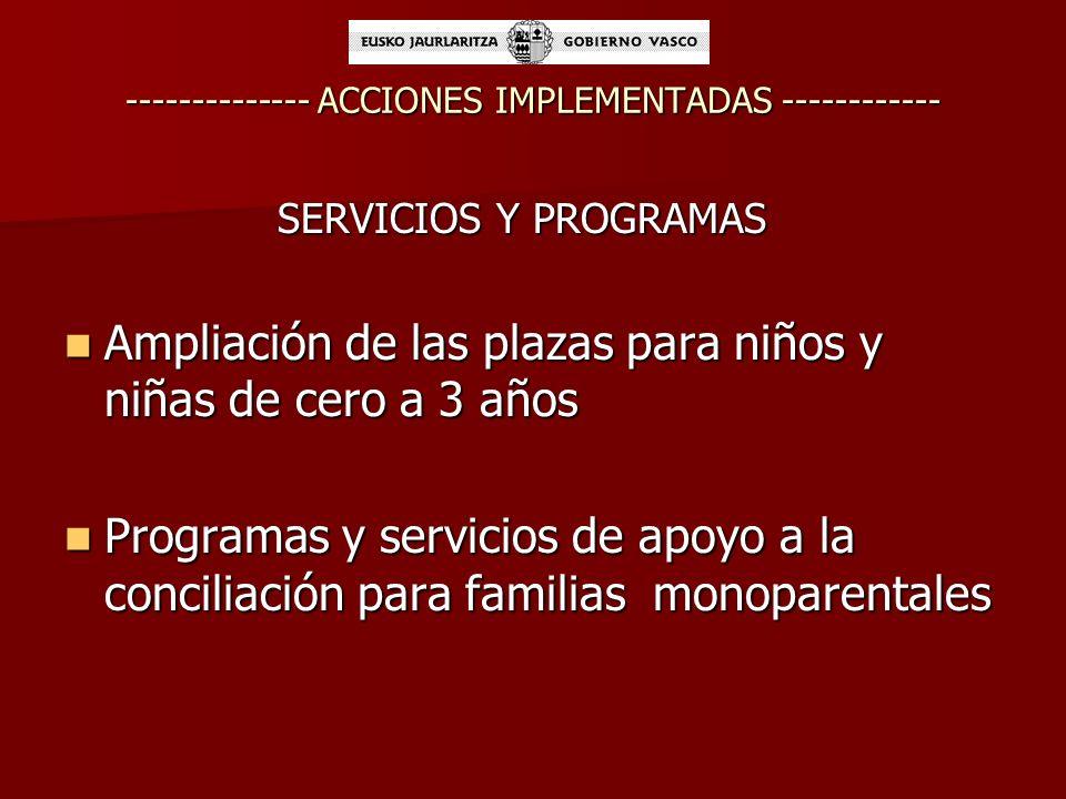 DECRETOS AYUDAS CONCILIACIÓN Durante el periodo 2002-2009, el gasto ejecutado en materia de ayudas a la Conciliación de la vida familiar y laboral ha