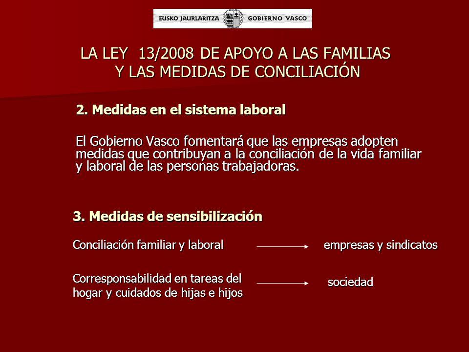 LA LEY 13/2008 DE APOYO A LAS FAMILIAS Y LAS MEDIDAS DE CONCILIACIÓN 1. Medidas de Protección social ayudas a familias y empresas ayudas a familias y