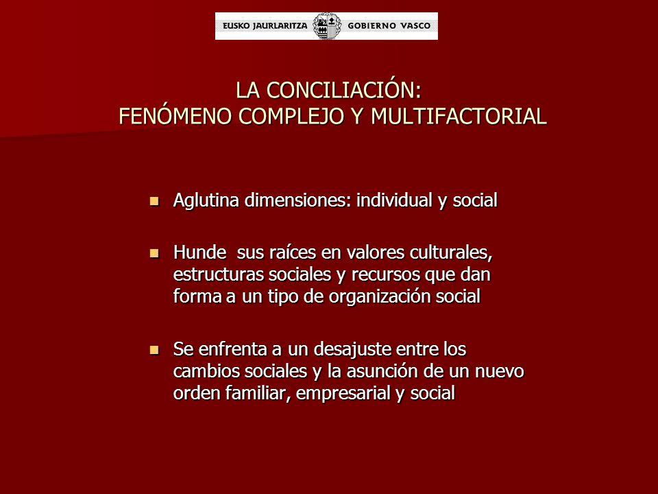 BINOMIO: EMPLEO ASUNTOS SOCIALES: UNA OPORTUNIDAD El departamento de Empleo y Asuntos Sociales quiere dar un papel relevante a la conciliación de la v