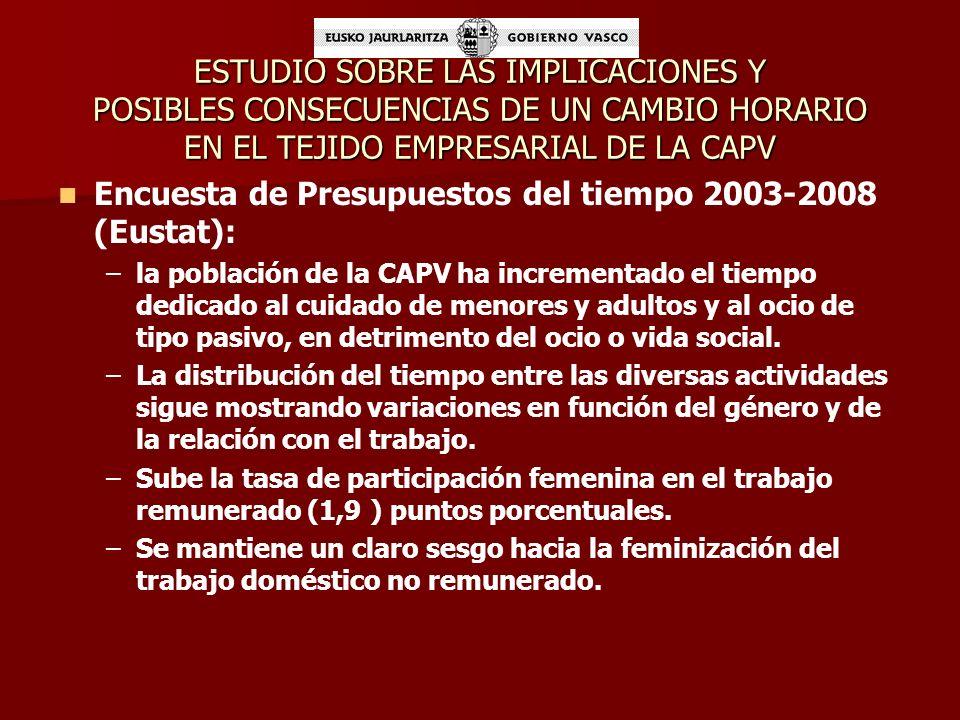 ESTUDIO SOBRE LAS IMPLICACIONES Y POSIBLES CONSECUENCIAS DE UN CAMBIO HORARIO EN EL TEJIDO EMPRESARIAL DE LA CAPV Trabajo vertebrador del día a día de la mayoría de los ciudadanos.