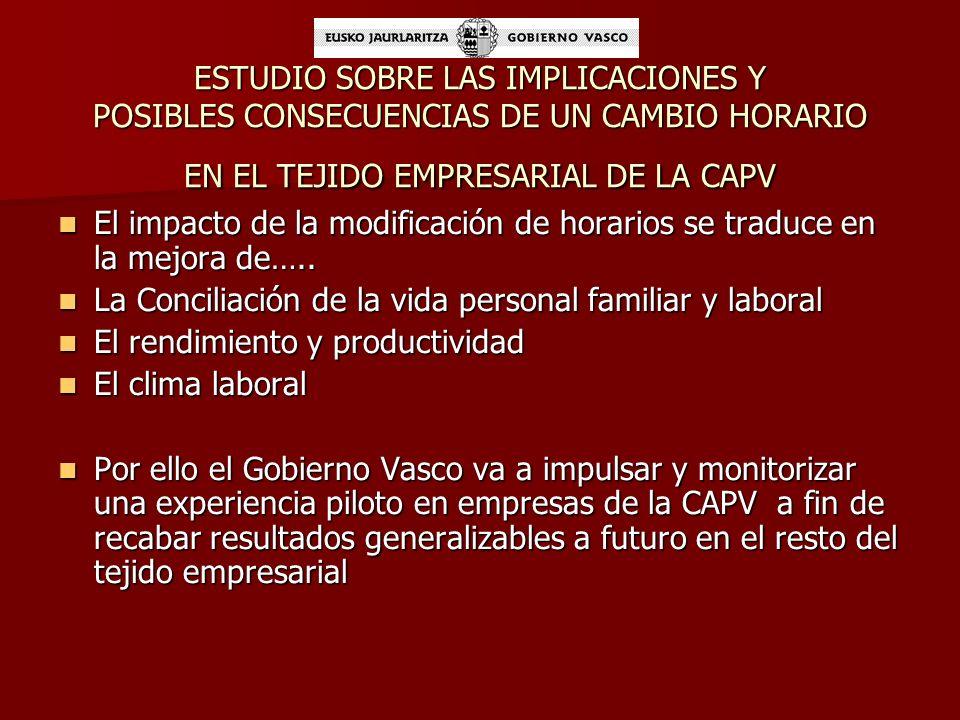 NO EXISTENCIA DE UN ÚNICO MODELO TIPO DE HORARIONO EXISTENCIA DE UN ÚNICO MODELO TIPO DE HORARIO Importancia de la flexibilidad y adaptación a la nece