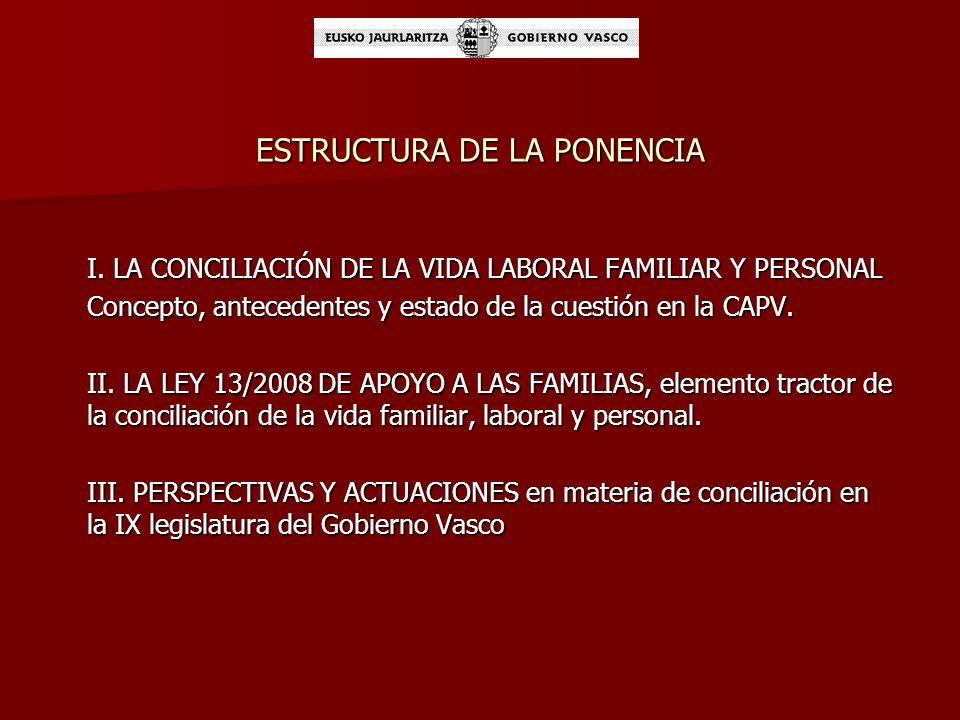 REALIDAD Y PERSPECTIVAS DE LAS POLÍTICAS PÚBLICAS DE LA CAPV DE APOYO A LA CONCILIACIÓN DE LA VIDA LABORAL, FAMILIAR Y PERSONAL Dirección de Política Familiar y Comunitaria DEPARTAMENTO DE EMPLEO Y ASUNTOS SOCIALES