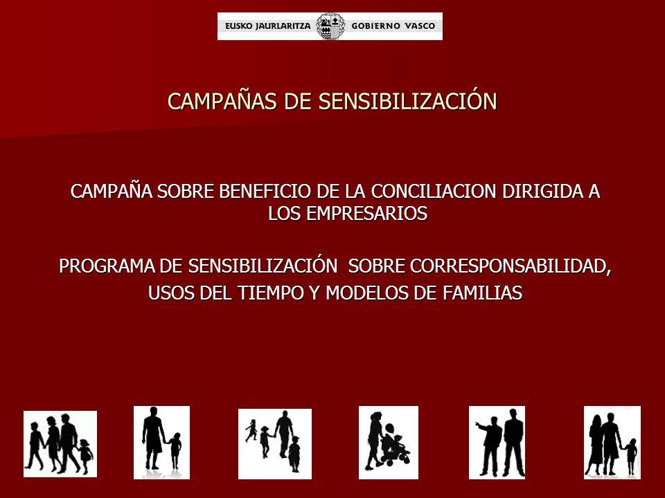 EVALUACIÓN DE LOS SERVICIOS Y PROGRAMAS DE CONCILIACIÓN Evaluación de servicios de conciliación subvencionados por Gobierno Vasco Evaluación de servic