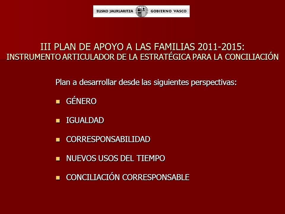 CAMPAÑAS DE SENSIBILIZACIÓN CAMPAÑA SOBRE BENEFICIO DE LA CONCILIACION DIRIGIDA A LOS EMPRESARIOS PROGRAMA DE SENSIBILIZACIÓN SOBRE CORRESPONSABILIDAD, USOS DEL TIEMPO Y MODELOS DE FAMILIAS