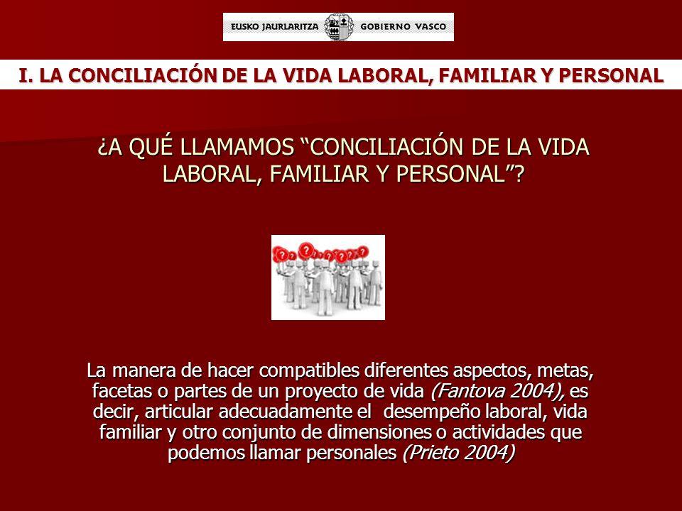 ESTRUCTURA DE LA PONENCIA I. LA CONCILIACIÓN DE LA VIDA LABORAL FAMILIAR Y PERSONAL Concepto, antecedentes y estado de la cuestión en la CAPV. II. LA