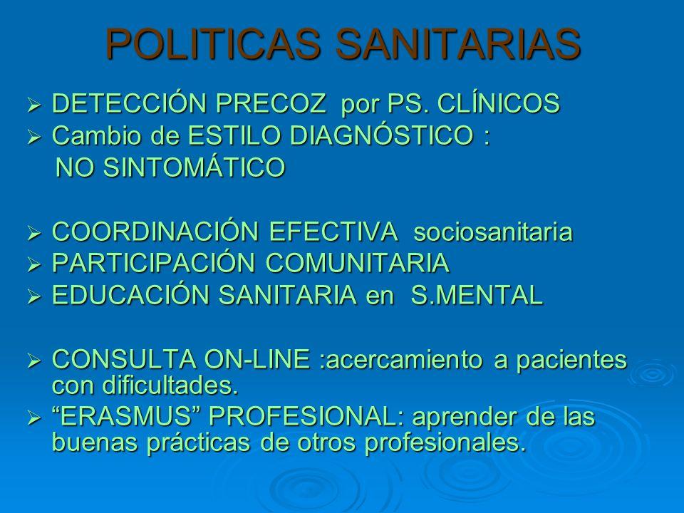 POLITICAS SANITARIAS DETECCIÓN PRECOZ por PS. CLÍNICOS DETECCIÓN PRECOZ por PS.