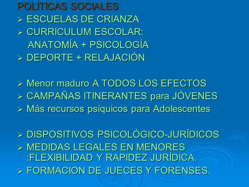 POLITICAS SOCIALES ESCUELAS DE CRIANZA ESCUELAS DE CRIANZA CURRICULUM ESCOLAR: CURRICULUM ESCOLAR: ANATOMÍA + PSICOLOGÍA ANATOMÍA + PSICOLOGÍA DEPORTE + RELAJACIÓN DEPORTE + RELAJACIÓN Menor maduro A TODOS LOS EFECTOS Menor maduro A TODOS LOS EFECTOS CAMPAÑAS ITINERANTES para JÓVENES CAMPAÑAS ITINERANTES para JÓVENES Más recursos psíquicos para Adolescentes Más recursos psíquicos para Adolescentes DISPOSITIVOS PSICOLÓGICO-JURÍDICOS DISPOSITIVOS PSICOLÓGICO-JURÍDICOS MEDIDAS LEGALES EN MENORES :FLEXIBILIDAD Y RAPIDEZ JURÍDICA.