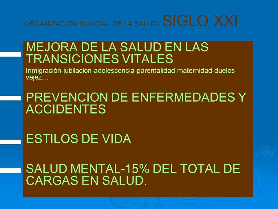 ORGANIZACIÓN MUNDIAL DE LA SALUD- SIGLO XXI MEJORA DE LA SALUD EN LAS TRANSICIONES VITALES Inmigración-jubilación-adolescencia-parentalidad-maternidad-duelos- vejez… PREVENCION DE ENFERMEDADES Y ACCIDENTES ESTILOS DE VIDA SALUD MENTAL-15% DEL TOTAL DE CARGAS EN SALUD.