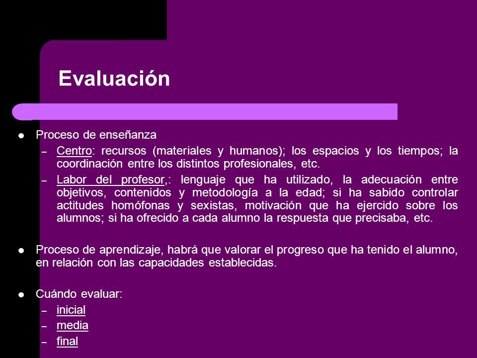 Evaluación Proceso de enseñanza – Centro: recursos (materiales y humanos); los espacios y los tiempos; la coordinación entre los distintos profesionales, etc.