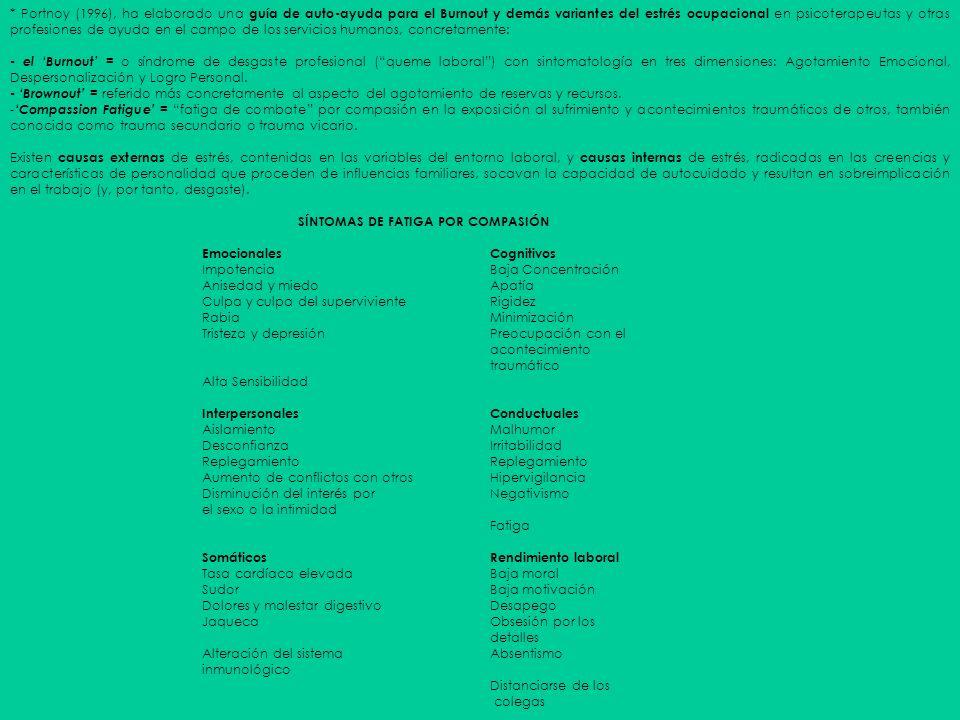 * Portnoy (1996), ha elaborado una guía de auto-ayuda para el Burnout y demás variantes del estrés ocupacional en psicoterapeutas y otras profesiones
