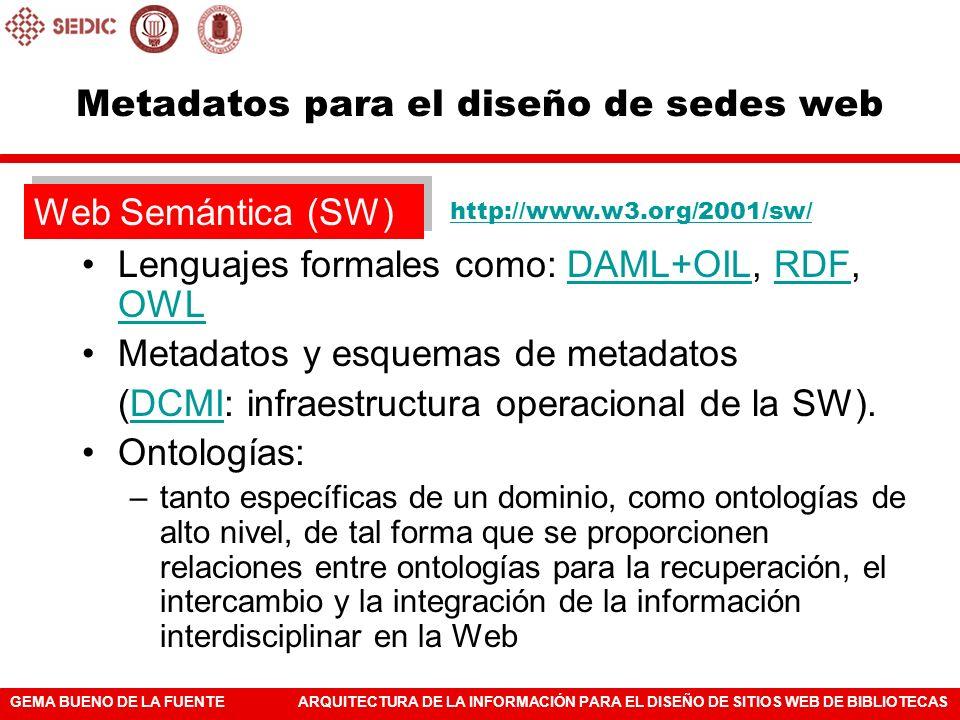 GEMA BUENO DE LA FUENTEARQUITECTURA DE LA INFORMACIÓN PARA EL DISEÑO DE SITIOS WEB DE BIBLIOTECAS Metadatos para el diseño de sedes web Lenguajes form