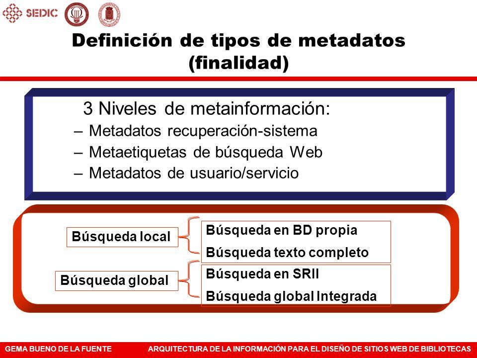 GEMA BUENO DE LA FUENTEARQUITECTURA DE LA INFORMACIÓN PARA EL DISEÑO DE SITIOS WEB DE BIBLIOTECAS 3 Niveles de metainformación: –Metadatos recuperació
