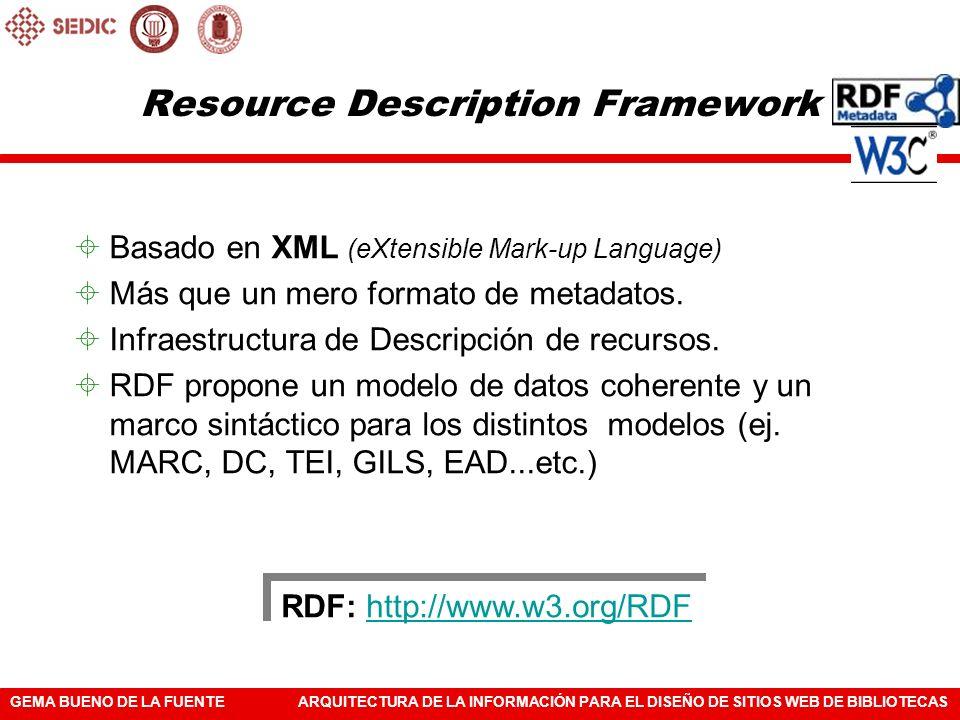 GEMA BUENO DE LA FUENTEARQUITECTURA DE LA INFORMACIÓN PARA EL DISEÑO DE SITIOS WEB DE BIBLIOTECAS Basado en XML (eXtensible Mark-up Language) Más que
