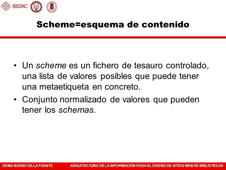 GEMA BUENO DE LA FUENTEARQUITECTURA DE LA INFORMACIÓN PARA EL DISEÑO DE SITIOS WEB DE BIBLIOTECAS Scheme=esquema de contenido Un scheme es un fichero