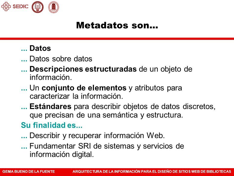 GEMA BUENO DE LA FUENTEARQUITECTURA DE LA INFORMACIÓN PARA EL DISEÑO DE SITIOS WEB DE BIBLIOTECAS Metadatos son...... Datos... Datos sobre datos... De