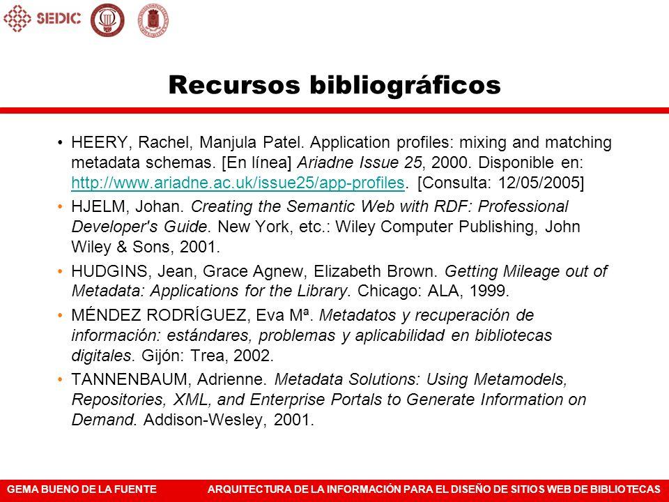 GEMA BUENO DE LA FUENTEARQUITECTURA DE LA INFORMACIÓN PARA EL DISEÑO DE SITIOS WEB DE BIBLIOTECAS HEERY, Rachel, Manjula Patel. Application profiles: